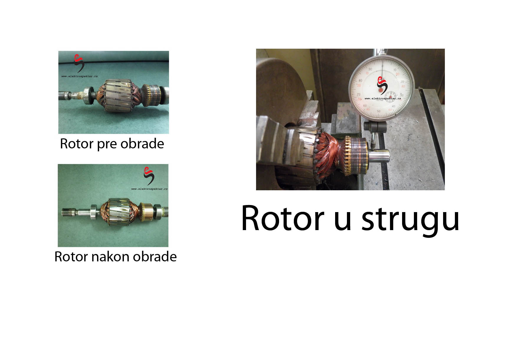 Obrada rotora